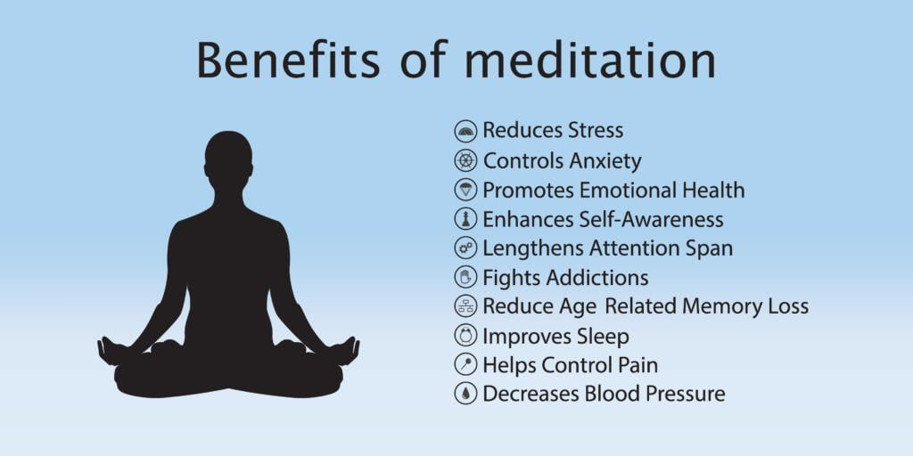 Banner showing the benefits of meditation
